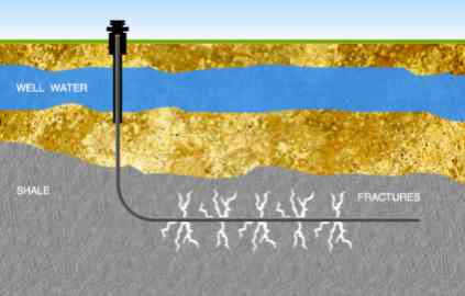 Nev. commission adopts fracking rules