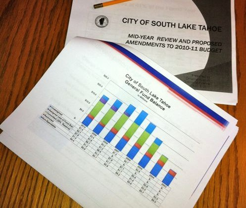 South Tahoe's mid-year finances show improvement